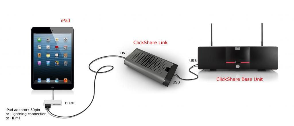iPad подключение с помощью кабеля