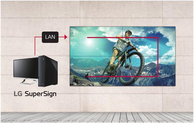 lg 55VH7E - Производительность шлейфового подключения по LAN кабелю
