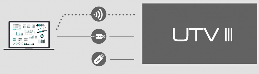 Unilumin UTV-III Широкий выбор подключений