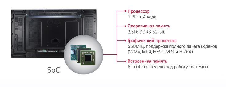lg VM5B_SOC - Встроенный SoC* и синхронизированное воспроизведение