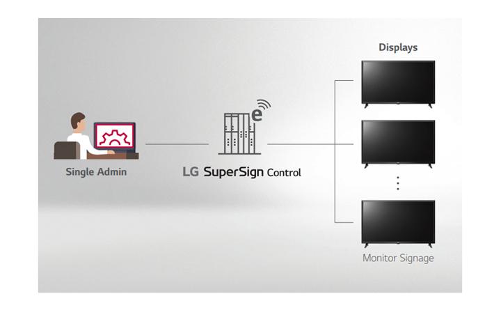 LG LT340C - SuperSign Control