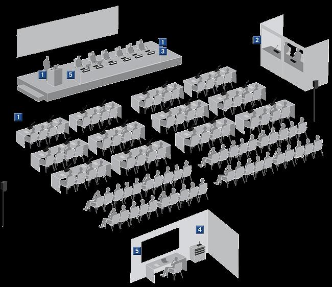 система Microflex Complete для международных конференций