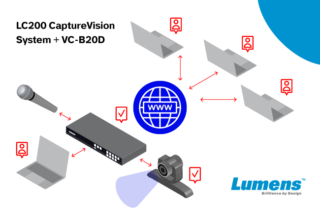 Lumens LC200 VC-B20 для дистанционного обучения