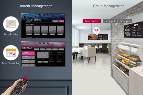 Встроенное управление контентом и группами