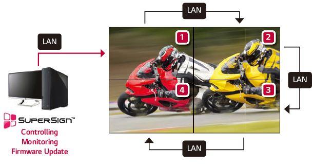 lg 49VL5B - одновременное управление, работа с контентом, обновление прошивки