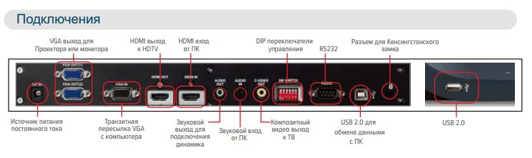 PS752 Lumens Подключения