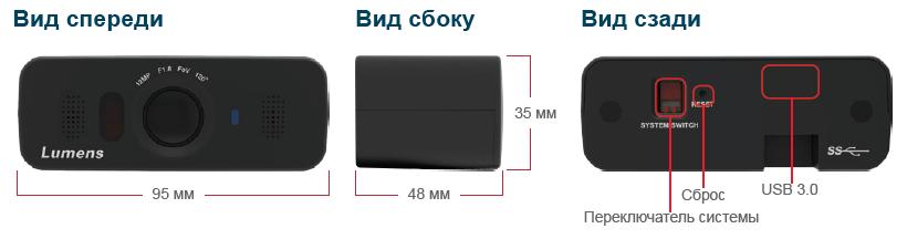 Интерфейсы Ввода-Вывода Lumens VC_B10U