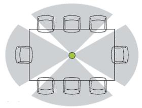 Карта покрытия потолочного массива микрофонов 4